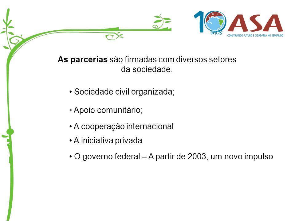 As parcerias são firmadas com diversos setores da sociedade.
