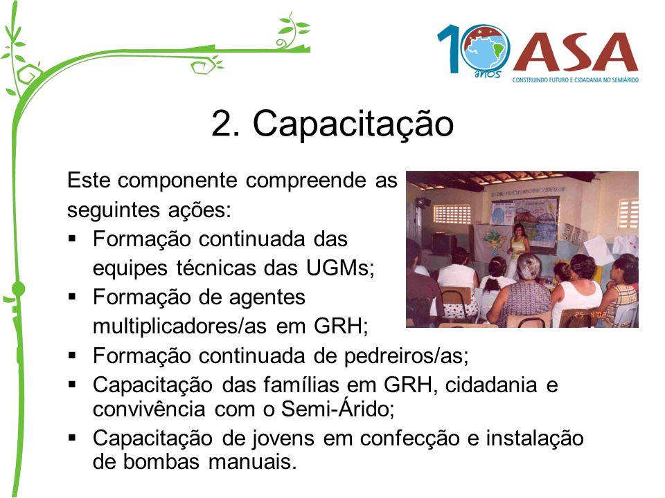 2. Capacitação Este componente compreende as seguintes ações: