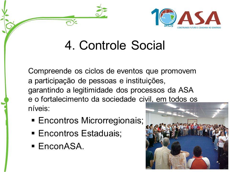4. Controle Social