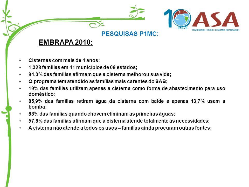 EMBRAPA 2010: PESQUISAS P1MC: Cisternas com mais de 4 anos;