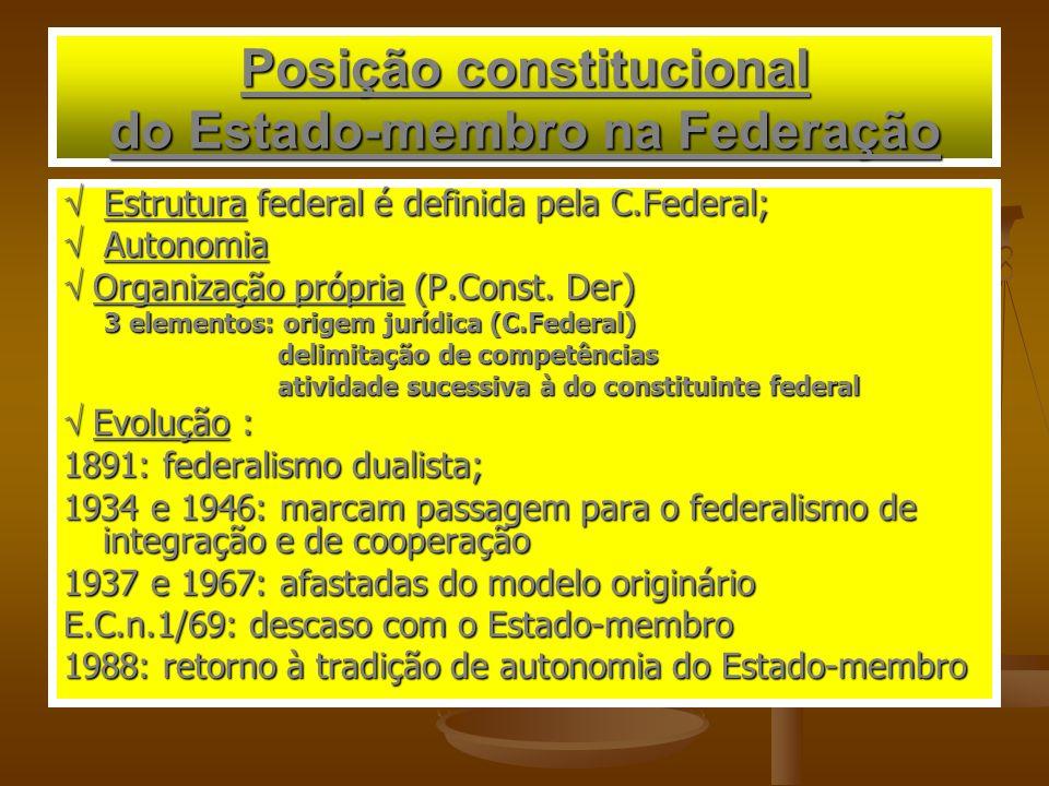 Posição constitucional do Estado-membro na Federação
