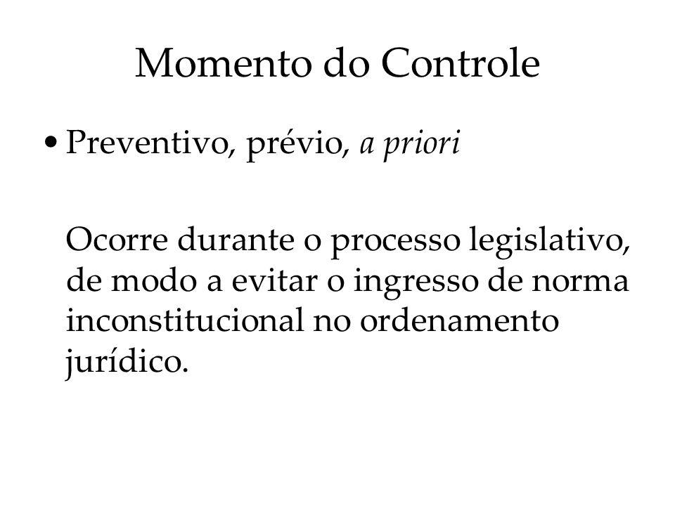 Momento do Controle Preventivo, prévio, a priori