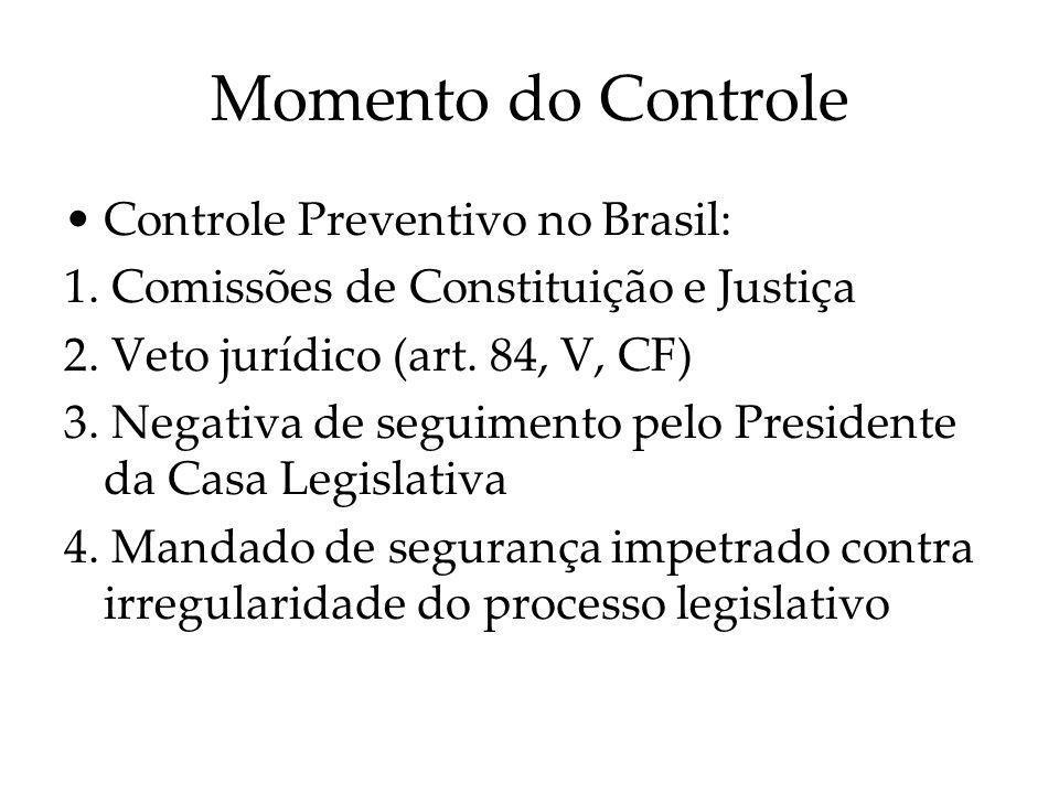 Momento do Controle Controle Preventivo no Brasil: