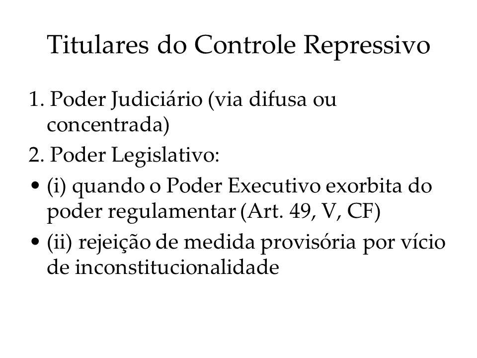 Titulares do Controle Repressivo