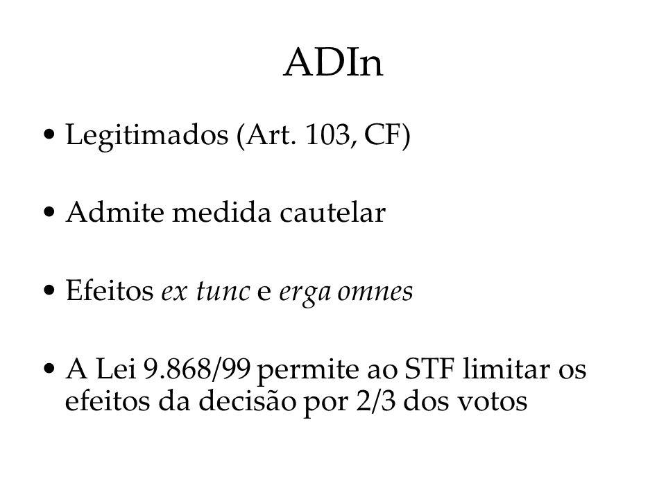 ADIn Legitimados (Art. 103, CF) Admite medida cautelar