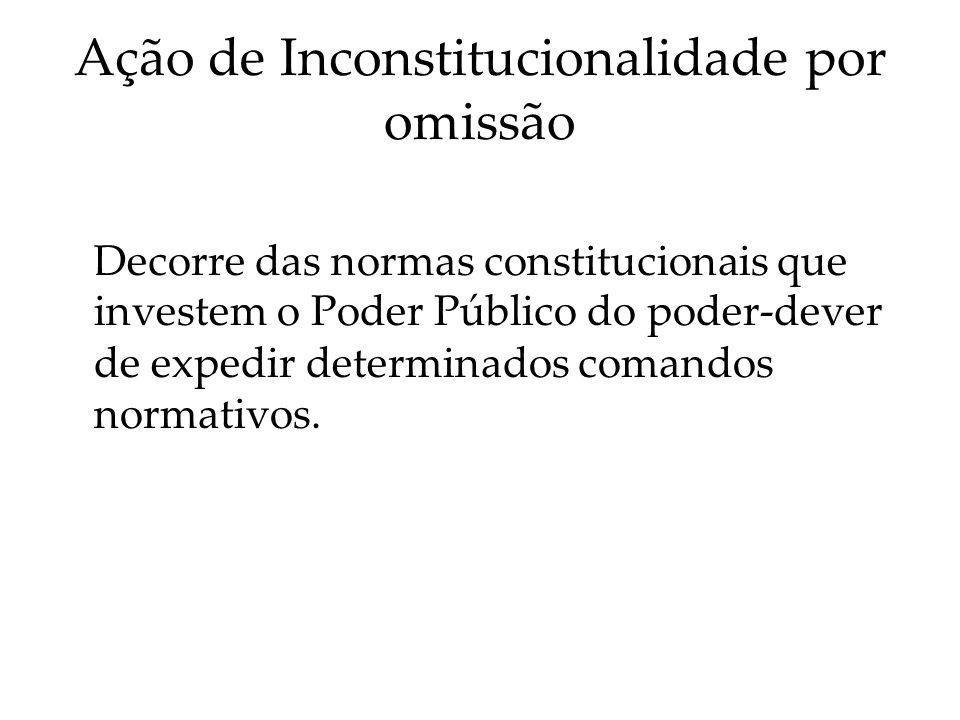 Ação de Inconstitucionalidade por omissão
