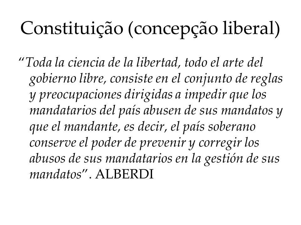 Constituição (concepção liberal)