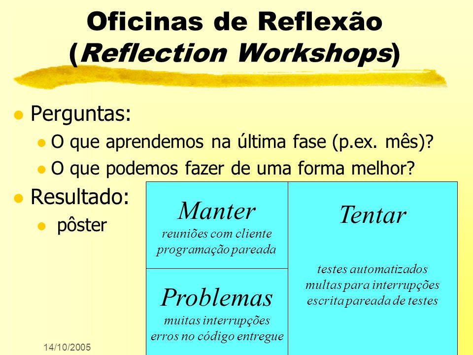 Oficinas de Reflexão (Reflection Workshops)