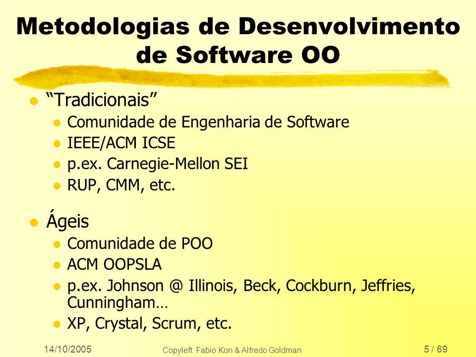 Metodologias de Desenvolvimento de Software OO