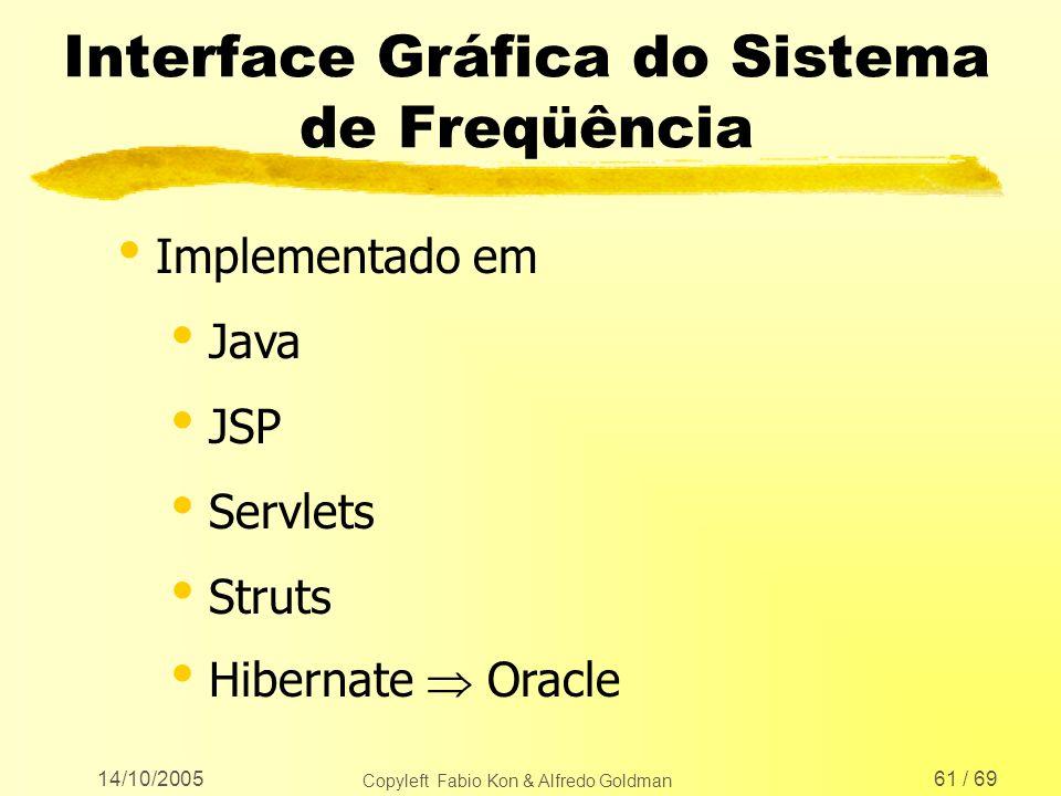 Interface Gráfica do Sistema de Freqüência