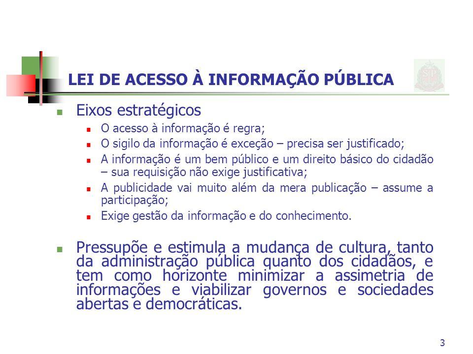 LEI DE ACESSO À INFORMAÇÃO PÚBLICA