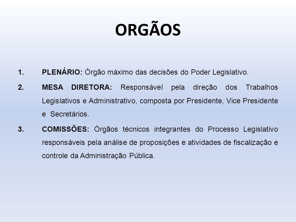 ORGÃOS PLENÁRIO: Órgão máximo das decisões do Poder Legislativo.