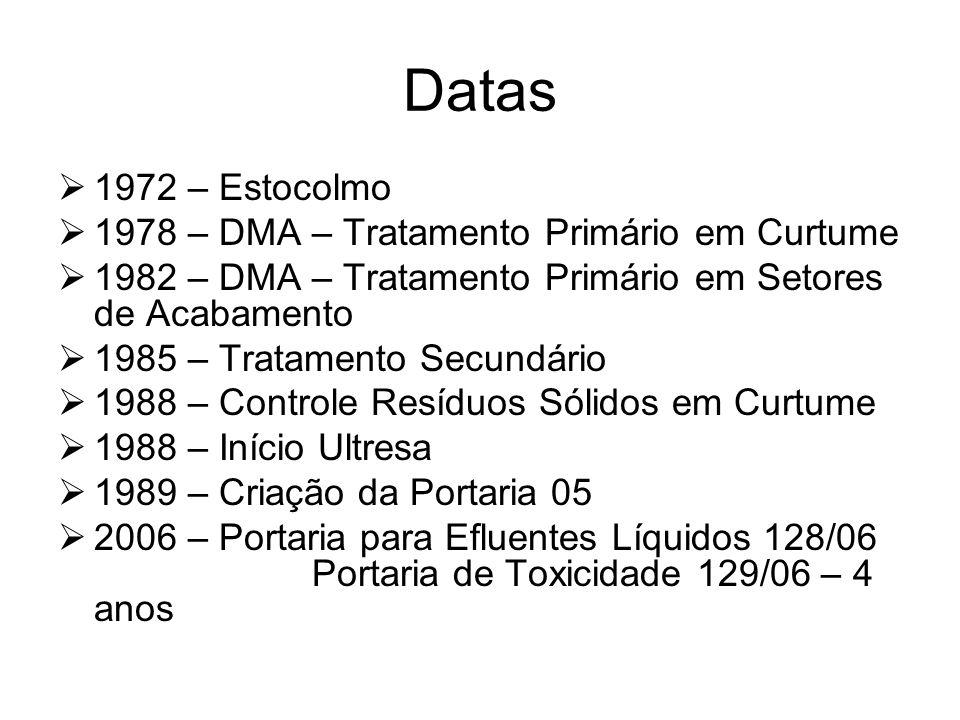 Datas 1972 – Estocolmo 1978 – DMA – Tratamento Primário em Curtume