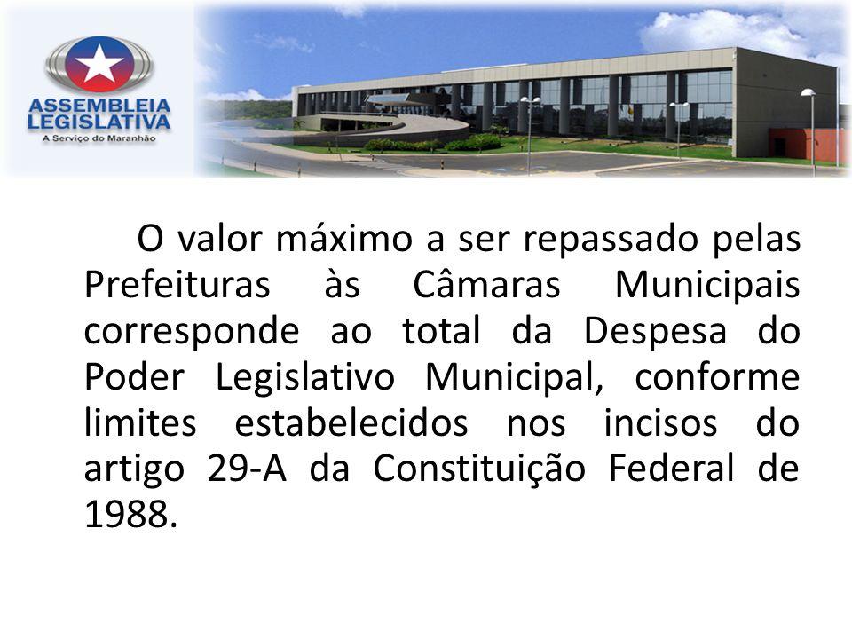 O valor máximo a ser repassado pelas Prefeituras às Câmaras Municipais corresponde ao total da Despesa do Poder Legislativo Municipal, conforme limites estabelecidos nos incisos do artigo 29-A da Constituição Federal de 1988.