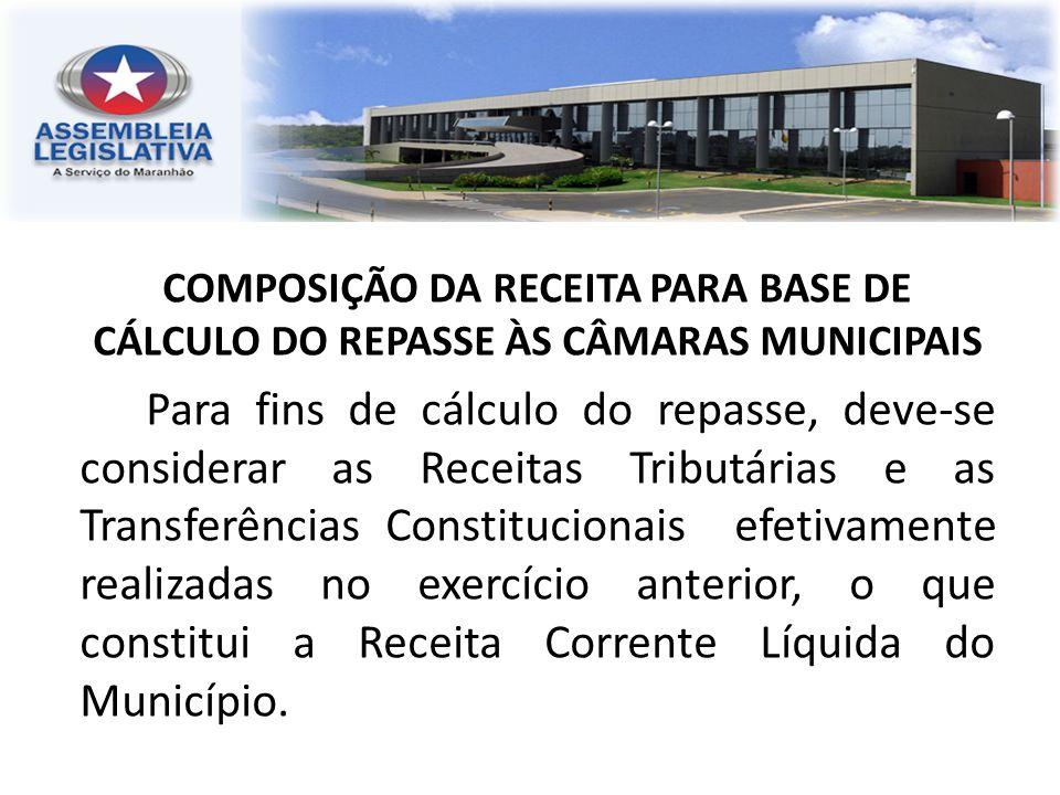 COMPOSIÇÃO DA RECEITA PARA BASE DE CÁLCULO DO REPASSE ÀS CÂMARAS MUNICIPAIS