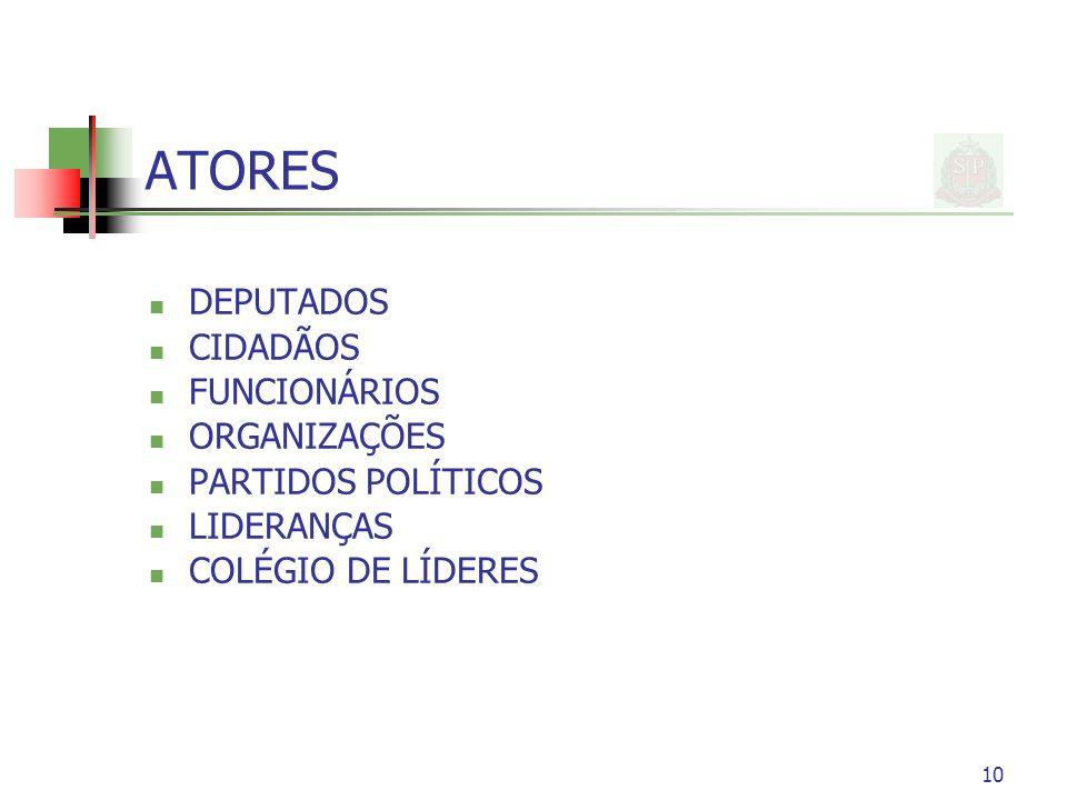 ATORES DEPUTADOS CIDADÃOS FUNCIONÁRIOS ORGANIZAÇÕES PARTIDOS POLÍTICOS