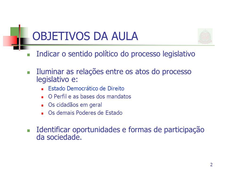 OBJETIVOS DA AULA Indicar o sentido político do processo legislativo