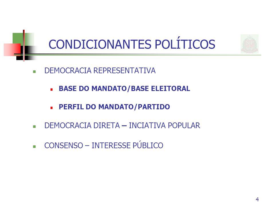 CONDICIONANTES POLÍTICOS