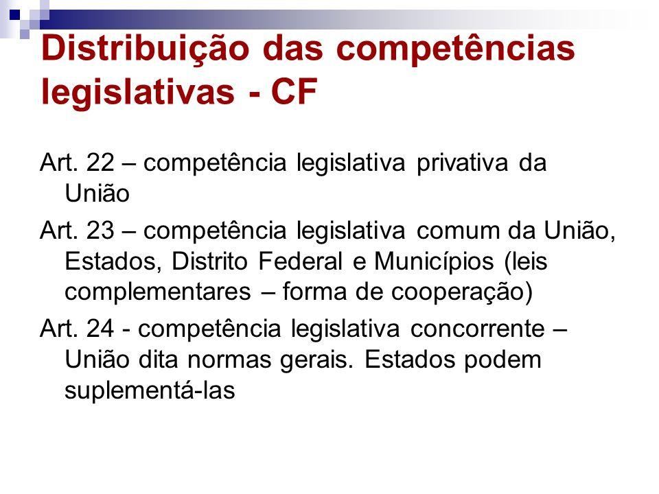 Distribuição das competências legislativas - CF