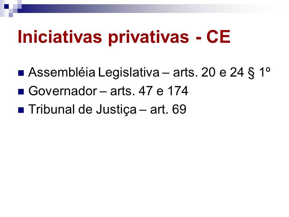 Iniciativas privativas - CE