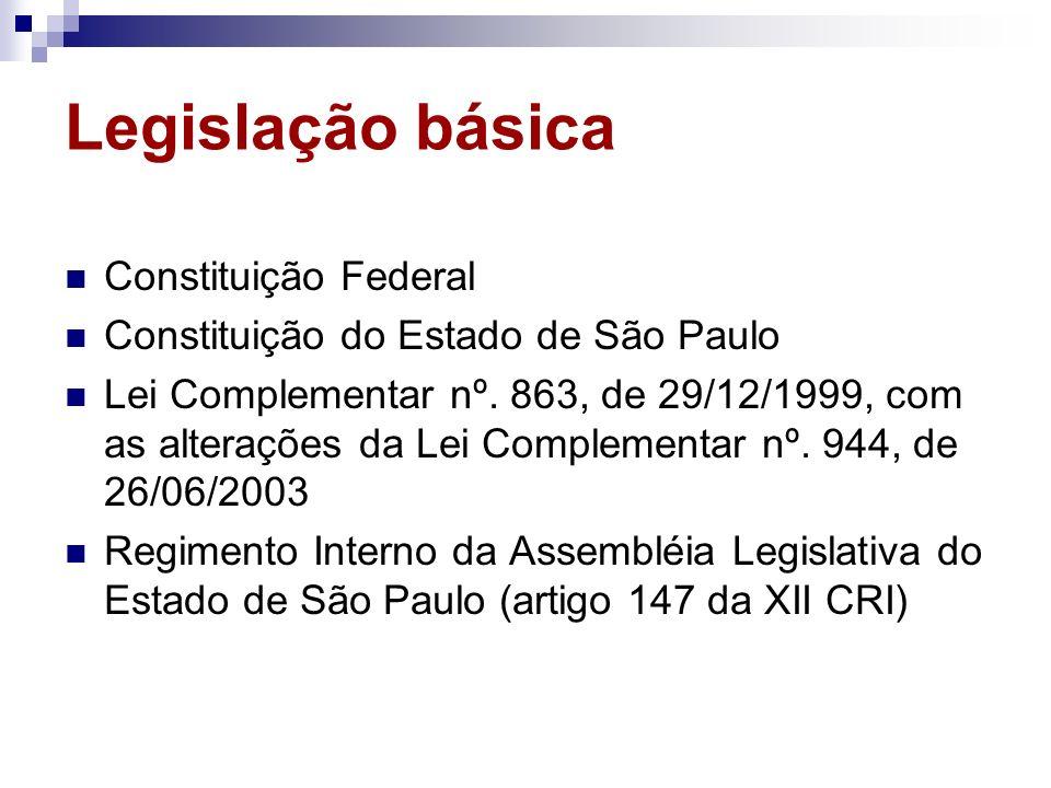 Legislação básica Constituição Federal
