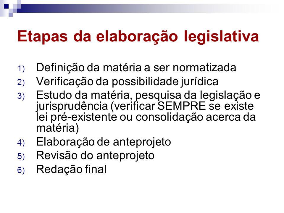 Etapas da elaboração legislativa