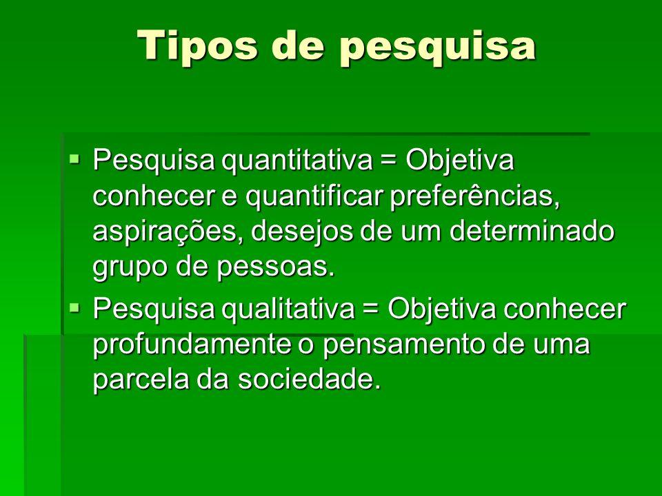 Tipos de pesquisa Pesquisa quantitativa = Objetiva conhecer e quantificar preferências, aspirações, desejos de um determinado grupo de pessoas.