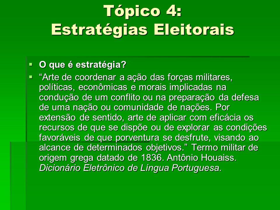 Tópico 4: Estratégias Eleitorais