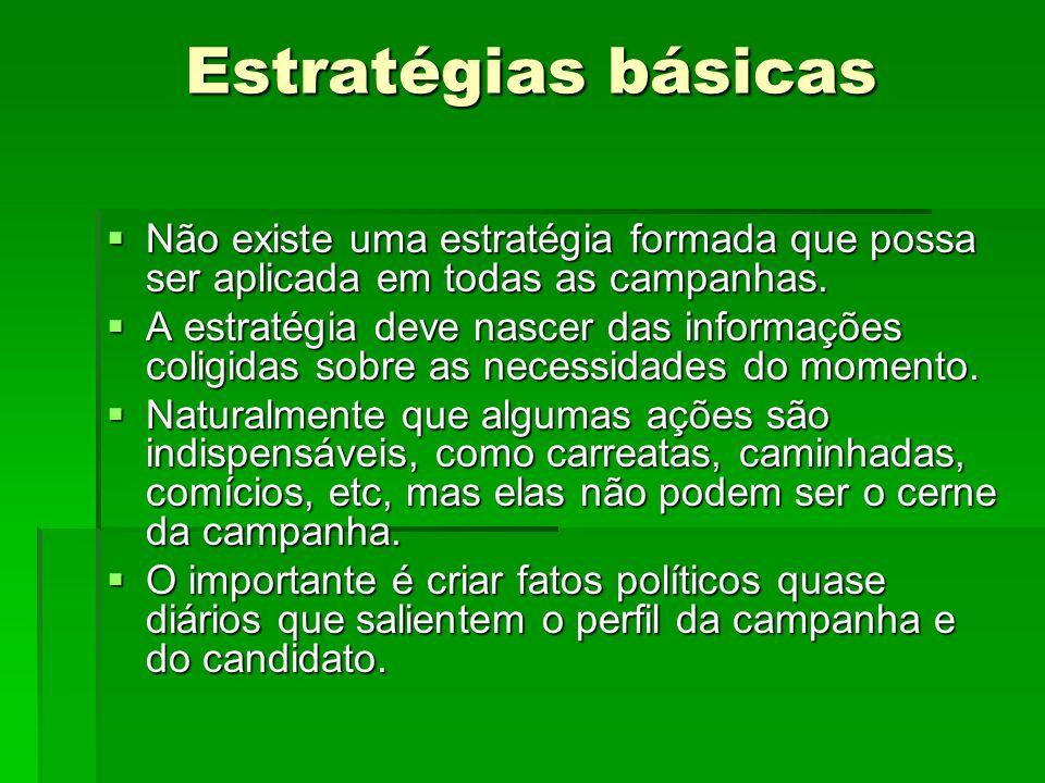 Estratégias básicas Não existe uma estratégia formada que possa ser aplicada em todas as campanhas.