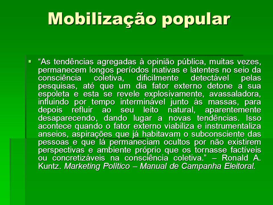 Mobilização popular