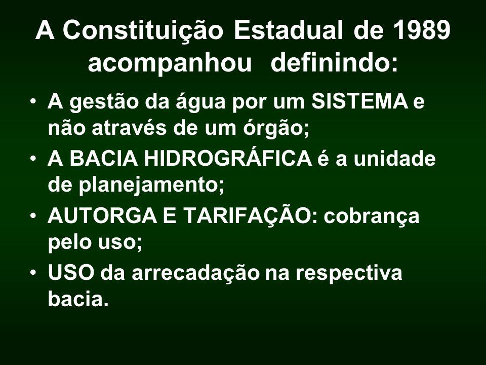 A Constituição Estadual de 1989 acompanhou definindo:
