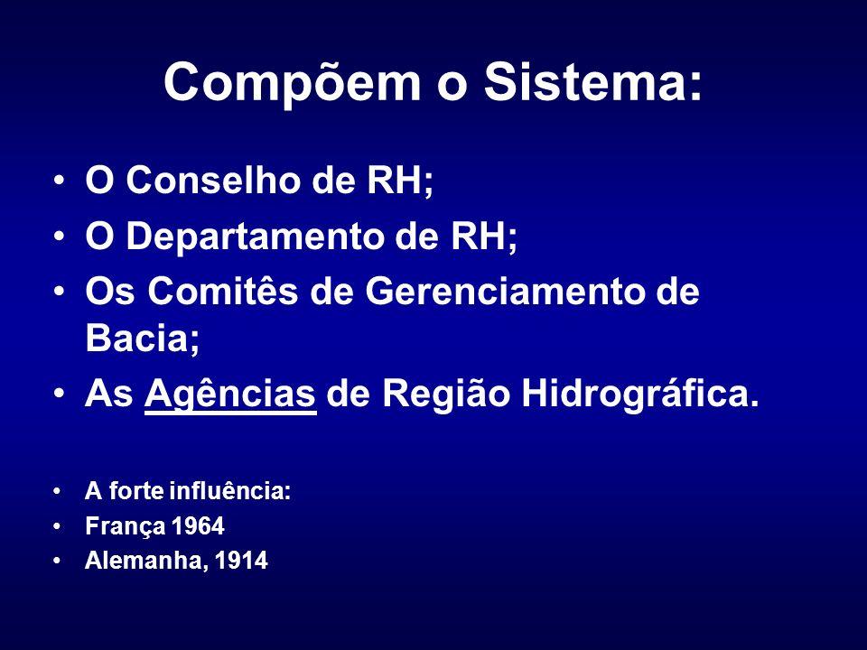 Compõem o Sistema: O Conselho de RH; O Departamento de RH;