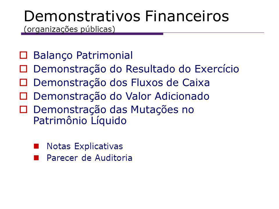 Demonstrativos Financeiros (organizações públicas)