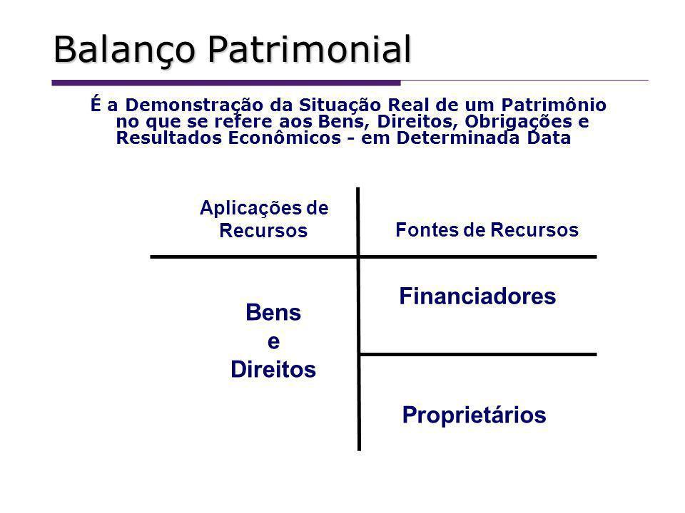 Balanço Patrimonial Financiadores Bens e Direitos Proprietários