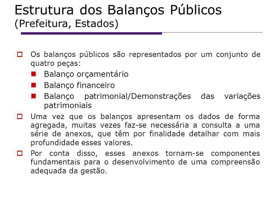 Estrutura dos Balanços Públicos (Prefeitura, Estados)