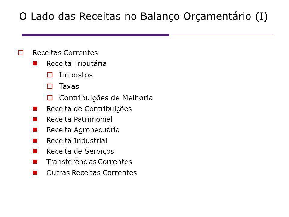 O Lado das Receitas no Balanço Orçamentário (I)