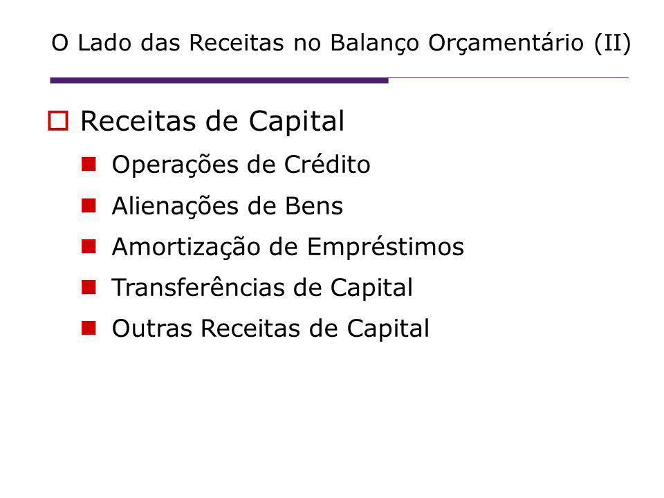 Receitas de Capital Operações de Crédito Alienações de Bens