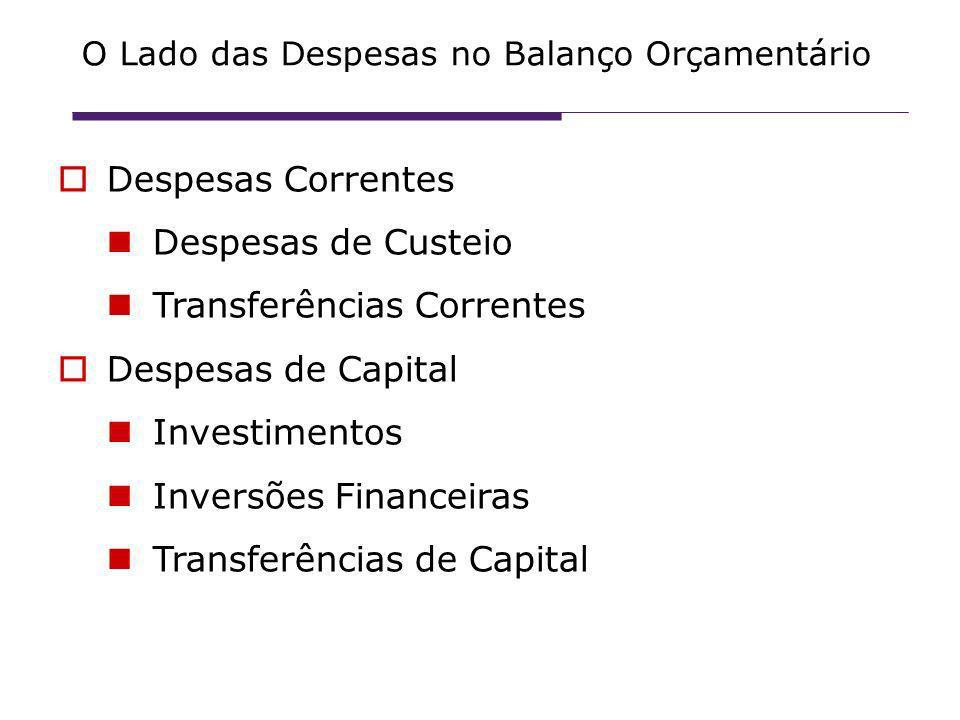 Transferências Correntes Despesas de Capital Investimentos