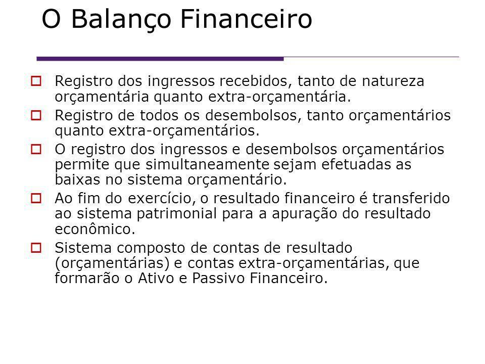 O Balanço Financeiro Registro dos ingressos recebidos, tanto de natureza orçamentária quanto extra-orçamentária.