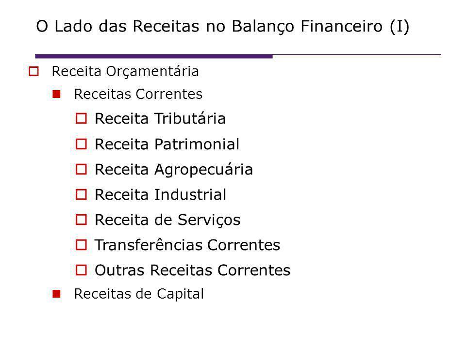 O Lado das Receitas no Balanço Financeiro (I)