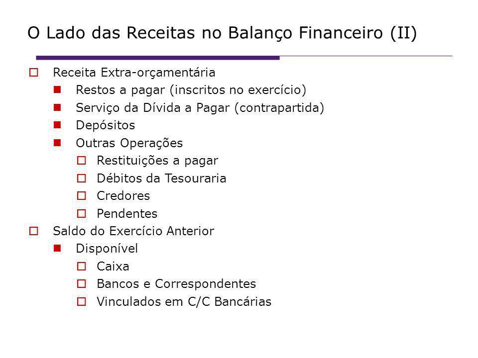O Lado das Receitas no Balanço Financeiro (II)