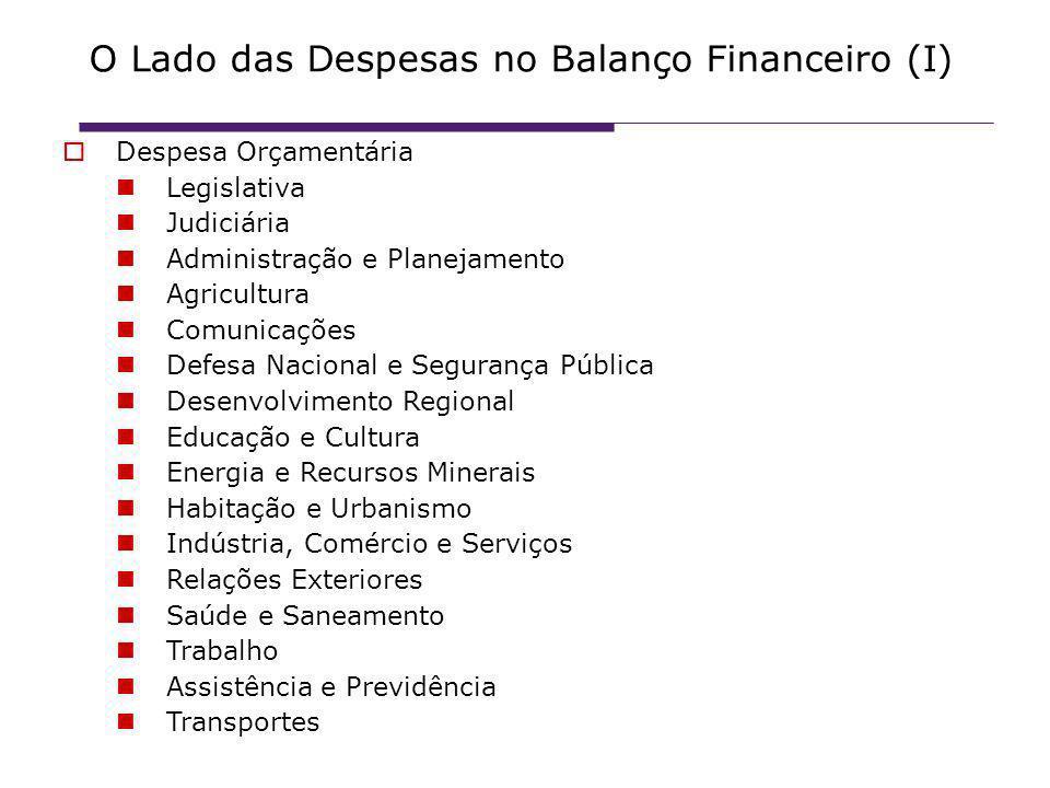 O Lado das Despesas no Balanço Financeiro (I)