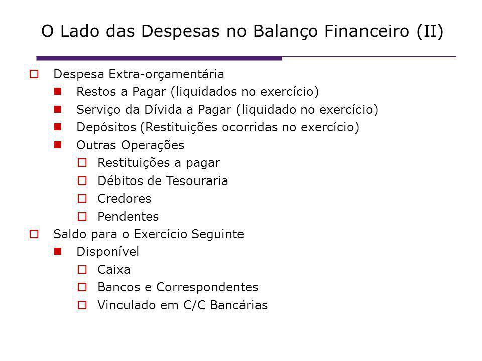 O Lado das Despesas no Balanço Financeiro (II)