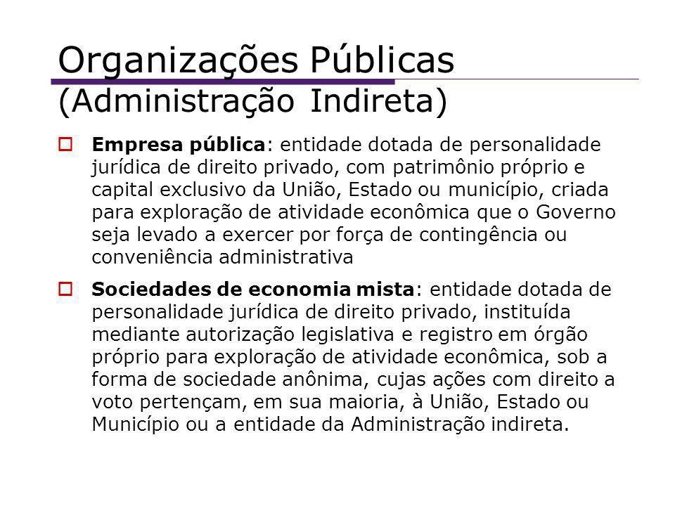 Organizações Públicas (Administração Indireta)