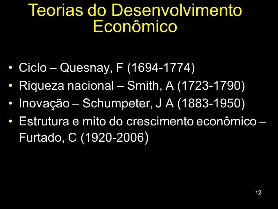 Teorias do Desenvolvimento Econômico