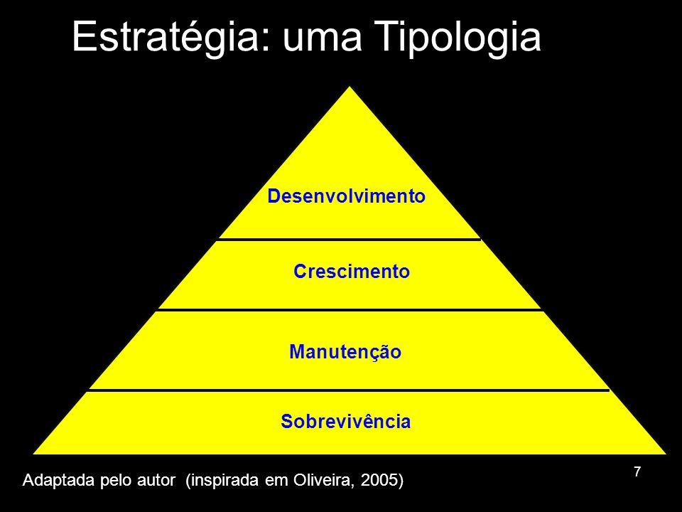 Estratégia: uma Tipologia
