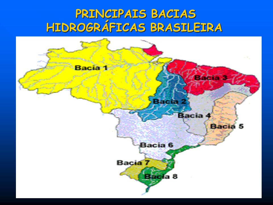 PRINCIPAIS BACIAS HIDROGRÁFICAS BRASILEIRA