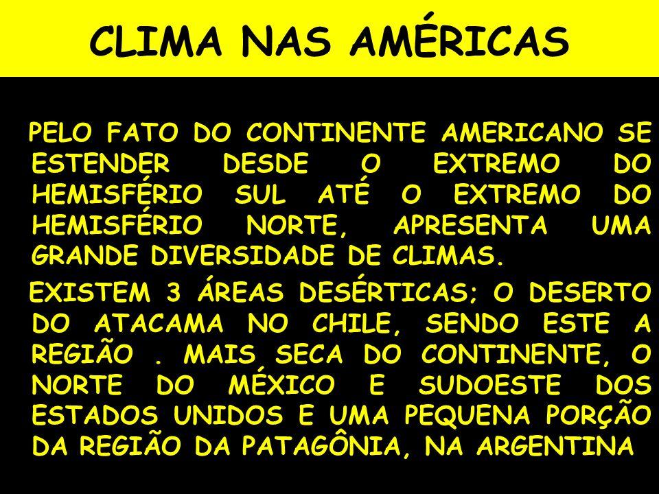 CLIMA NAS AMÉRICAS