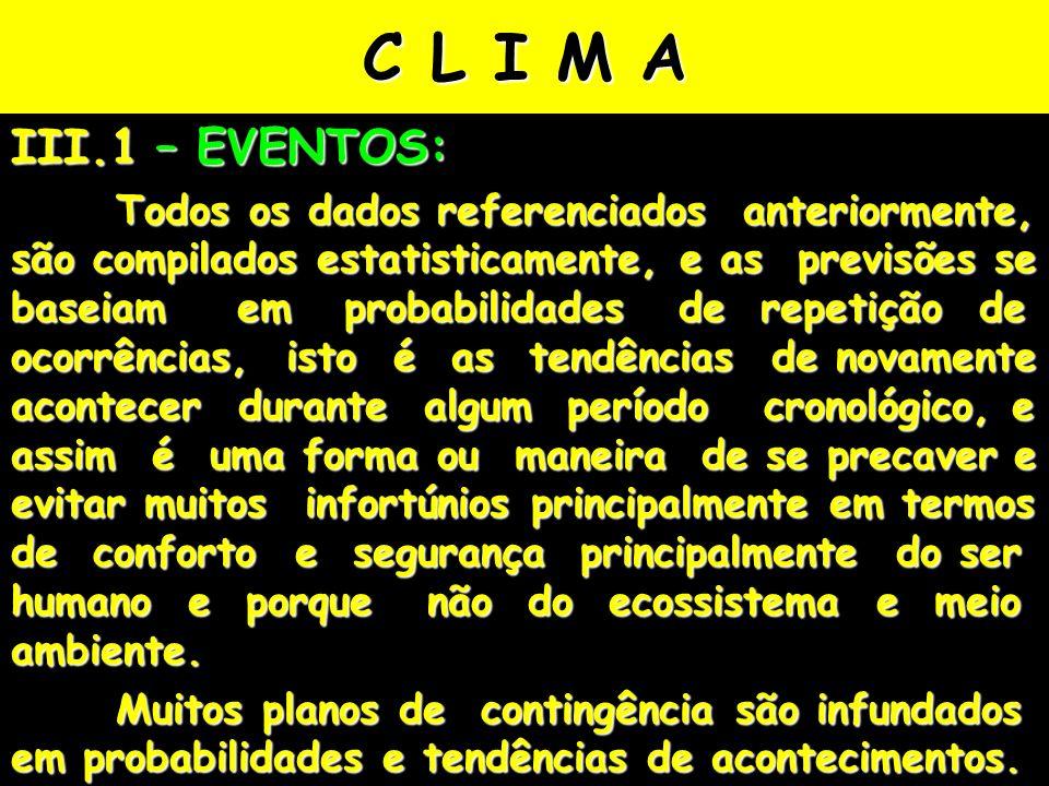 C L I M A III.1 – EVENTOS: