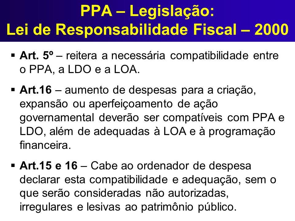 PPA – Legislação: Lei de Responsabilidade Fiscal – 2000